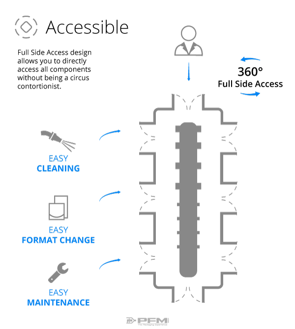 D-serie_infografica_accessible_600